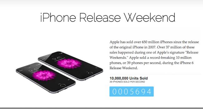歴代iPhoneが1秒あたりどれほど売れているか 可視化したサイト「iPhone Release Weekend」