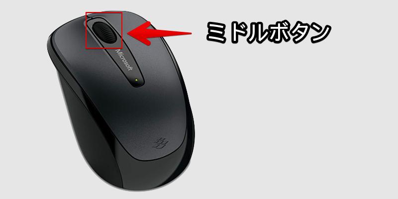 マウスとミドルボタンのイメージ図