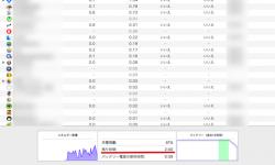 [アプリインストール不要] macOS Sierra 10.12.2で非表示となった電池(バッテリー)残り時間を表示する方法