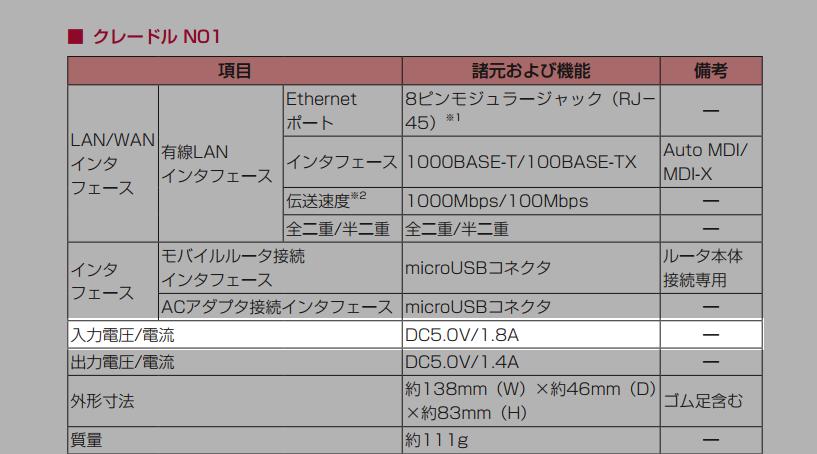 「Wi-Fi STATION N-01H」説明書の内容