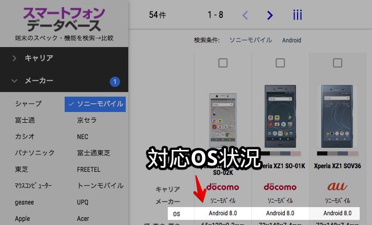 「スマートフォンデータベース」の画面