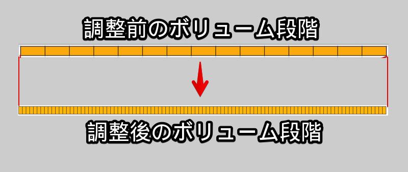 Precise Volumeでスマホのボリューム段階を増やす手順3