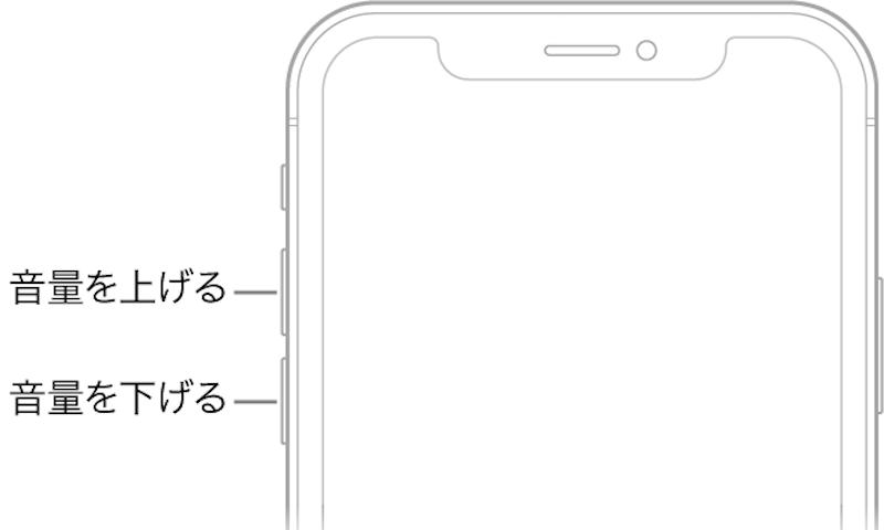 iPhone側面の音量ボタンの図