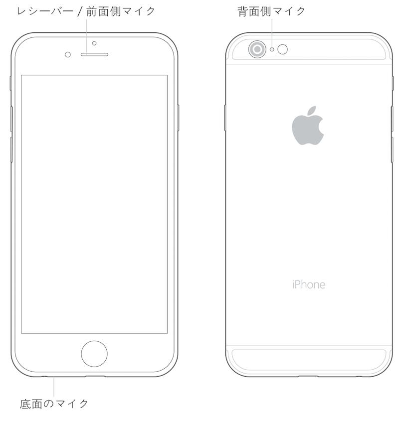 iPhoneの3つのマイク