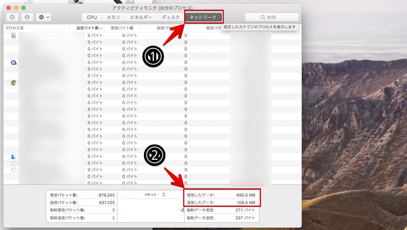 アクティビティモニタよりMacのデータ使用量を確認する画面