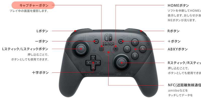 Proコントローラーのキャプチャーボタン